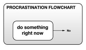 Procrastination 2