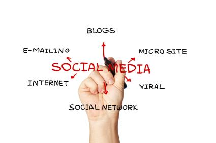 Social-2